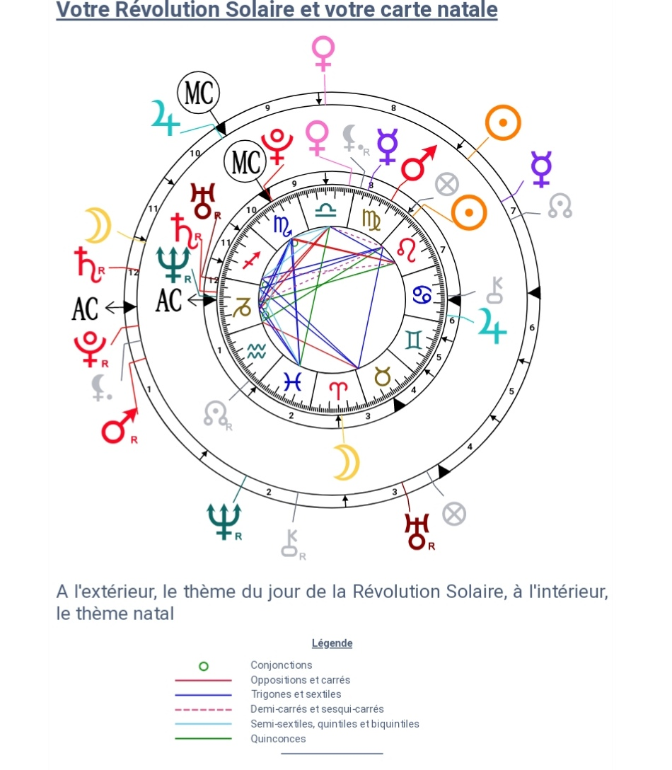 Thème natal et astral - Page 2 Theme10
