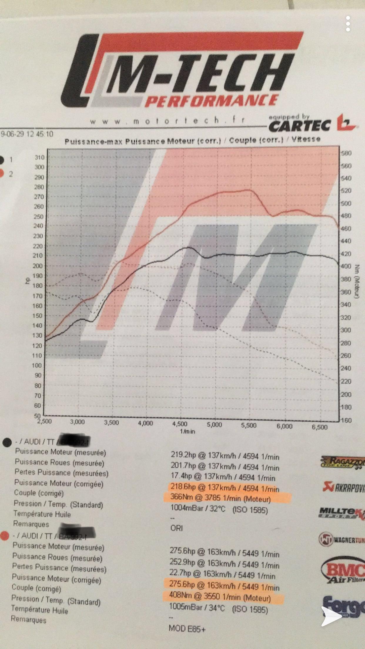 TT 2L TFSI 211 quattro S tronic  F16e6310