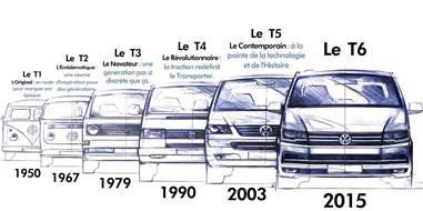 Besoin d'aide dans ma recherche d'un Multivan boite auto Image010