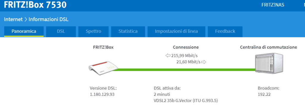Fritz 7530 con Fastweb FTTC: il solito, connesso ma non arriva nulla Dsl10