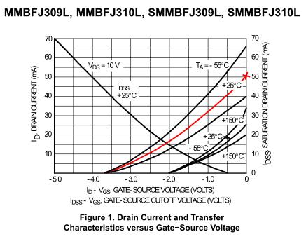Projet perso construction d'un récepteur RF Path1210