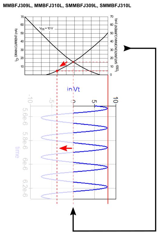 Projet perso construction d'un récepteur RF Path1211