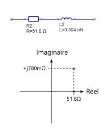 Banc d'Essai - Le NanoVNA (Petit Analyseur de Réseau Vectoriel) Text5013