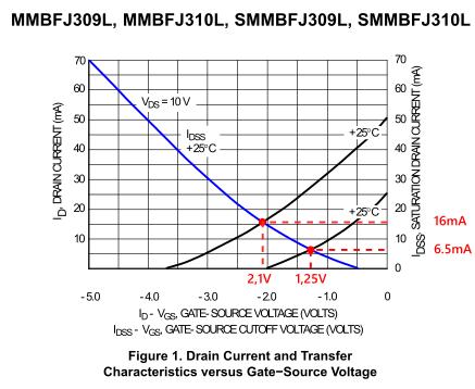 Projet perso construction d'un récepteur RF Text8610