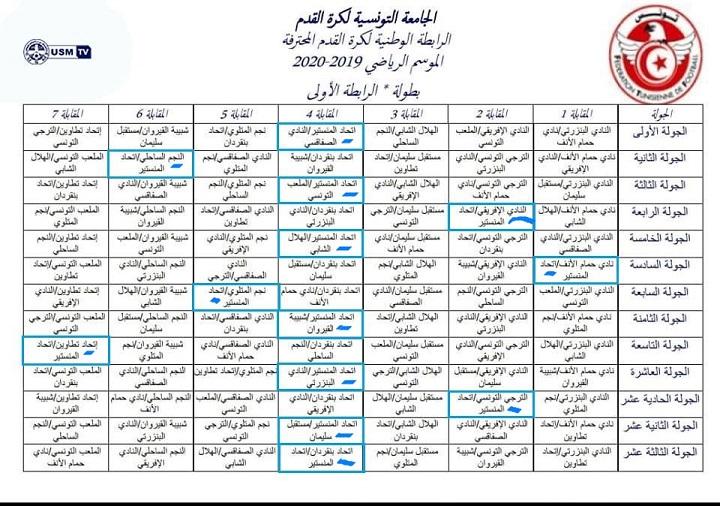 Tunisie Football: Calendrier de la Ligue 1 pour la saison 2019-2020 F11