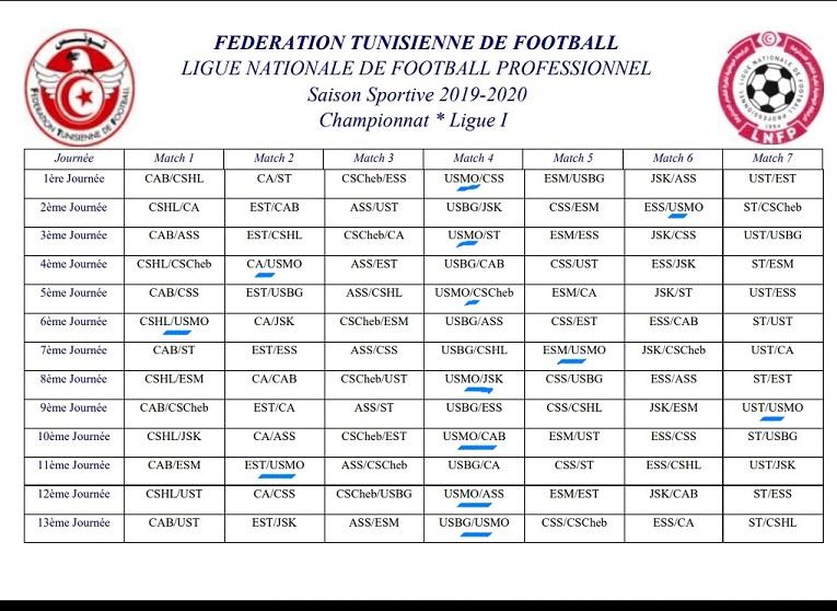 Tunisie Football: Calendrier de la Ligue 1 pour la saison 2019-2020 Foot13