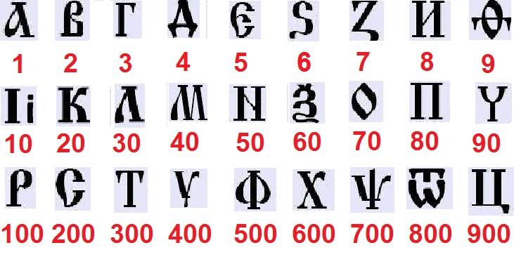Образная нумерология Aaau_a10