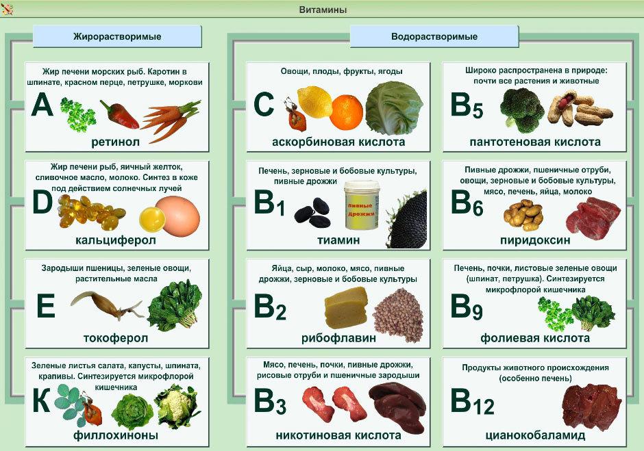 Витамины и рэйки Ao10