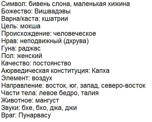 Накшатры Eaaa_i10