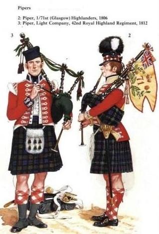 42nd (Royal Highland) Regiment of Foot en 1815 au 1/72 121