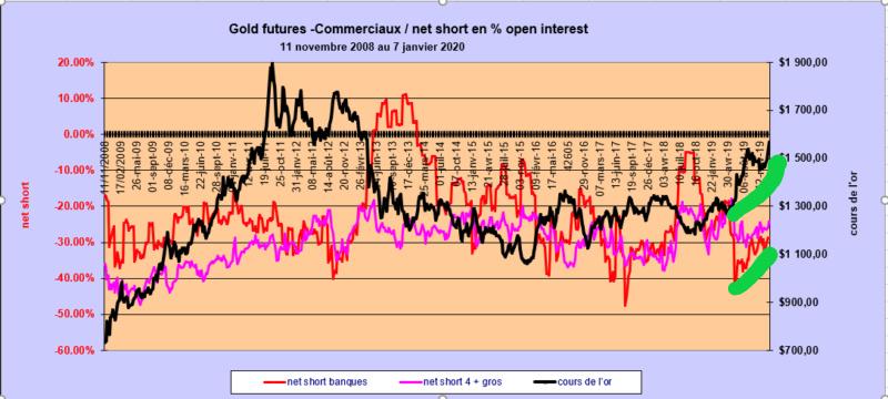 prix de l'or, de l'argent et des minières / suivi 2015 et ultérieurement - Page 11 Sans_t10