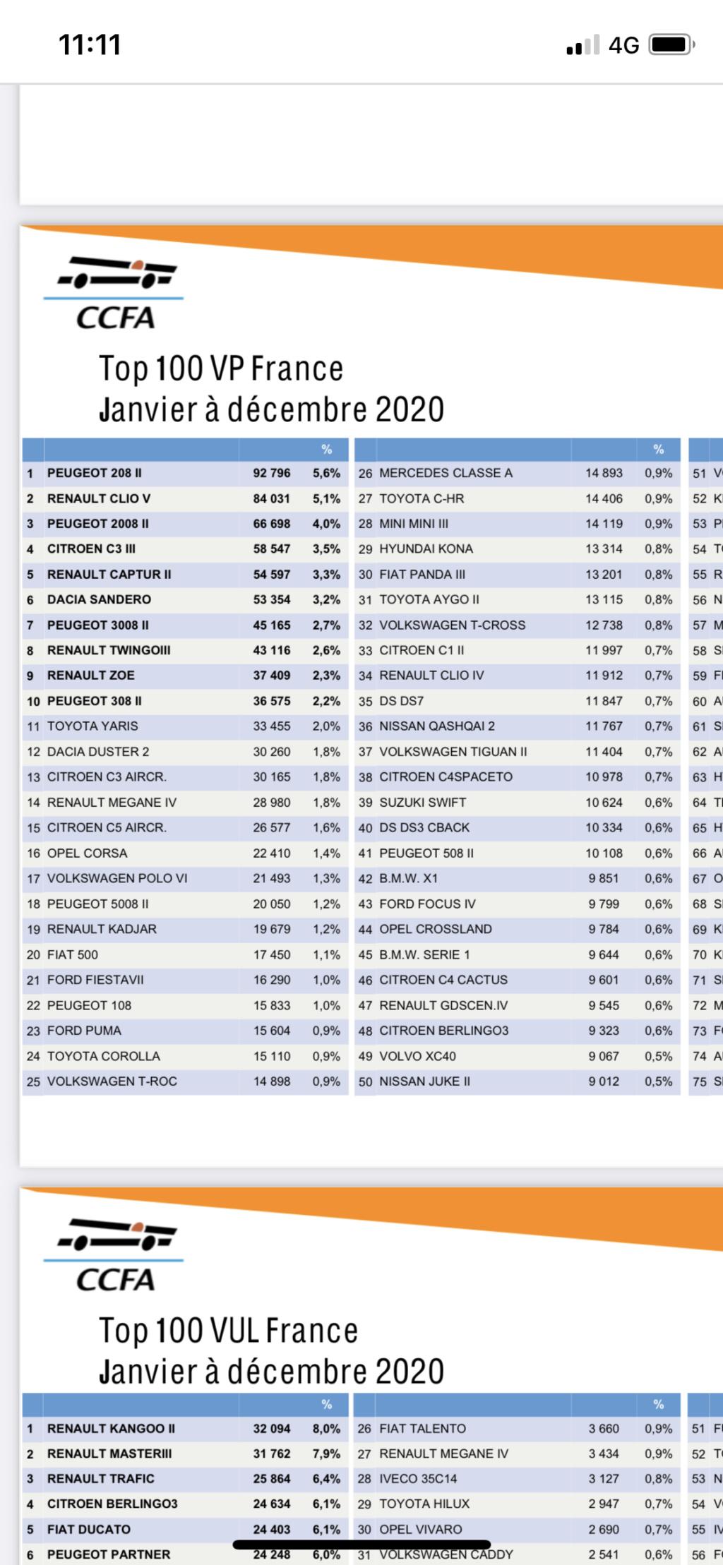 [Statistiques] Les chiffres européens  - Page 36 1f0ace10