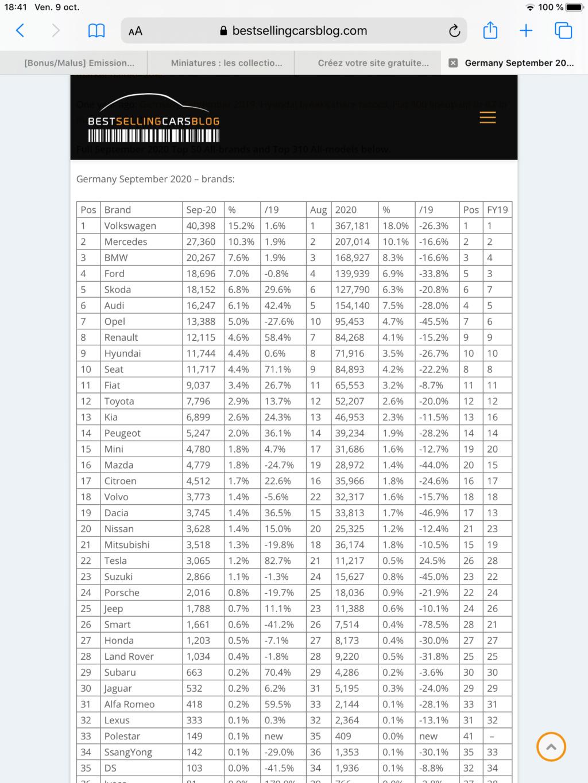 [Statistiques] Les chiffres européens  - Page 21 4998b010