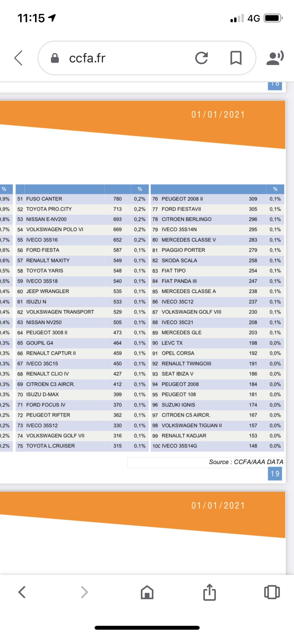 [Statistiques] Les chiffres européens  - Page 36 B893b910