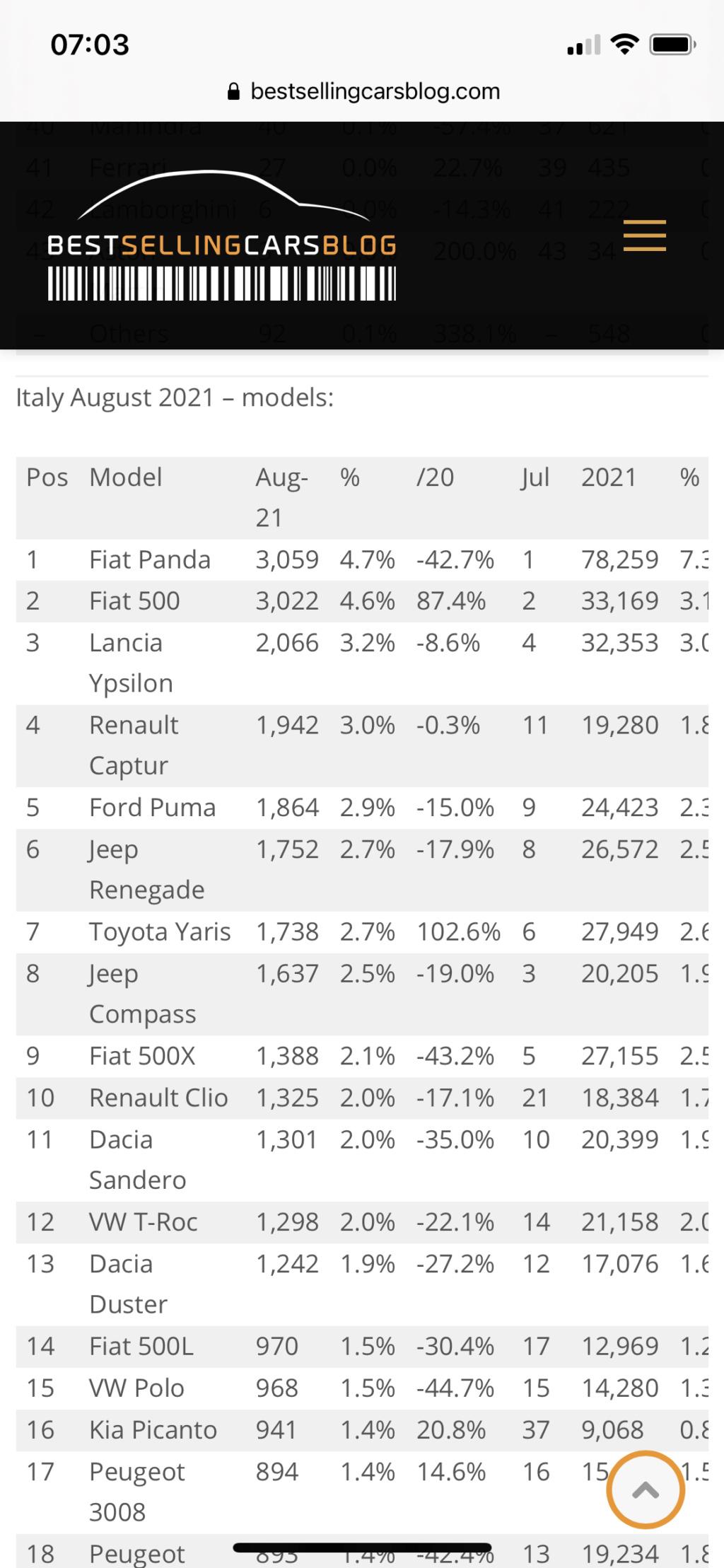 [Statistiques] Les chiffres européens  - Page 26 D394c910