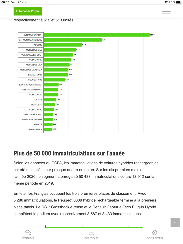 [Statistiques] Les chiffres européens  - Page 25 D3fb1710