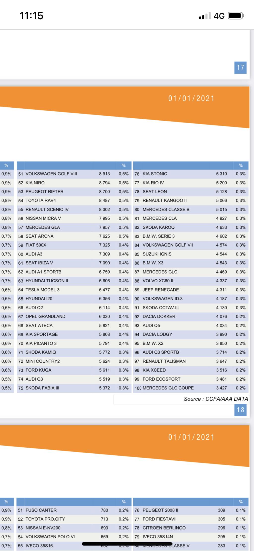 [Statistiques] Les chiffres européens  - Page 36 E110ea10