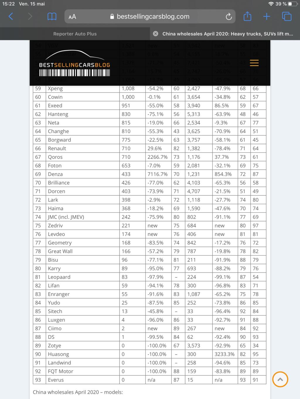 [Statistiques] Les chiffres asiatiques  - Page 3 Fde62510