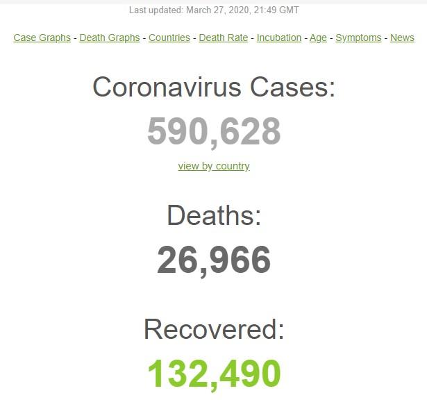 aktualno stanje u realnom vremenu COvID19 - Page 2 27032011