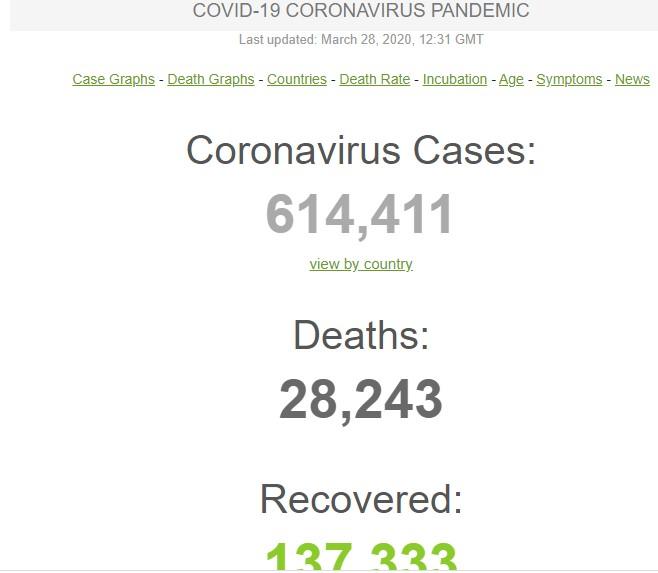 aktualno stanje u realnom vremenu COvID19 - Page 3 28032012