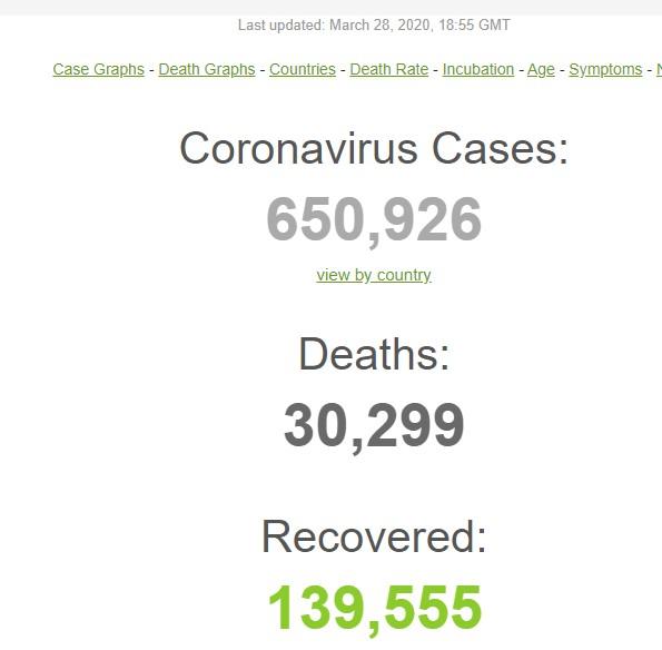 aktualno stanje u realnom vremenu COvID19 - Page 3 28032016
