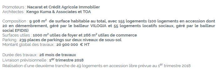 Informations sur Riv'Elégance Clipb580
