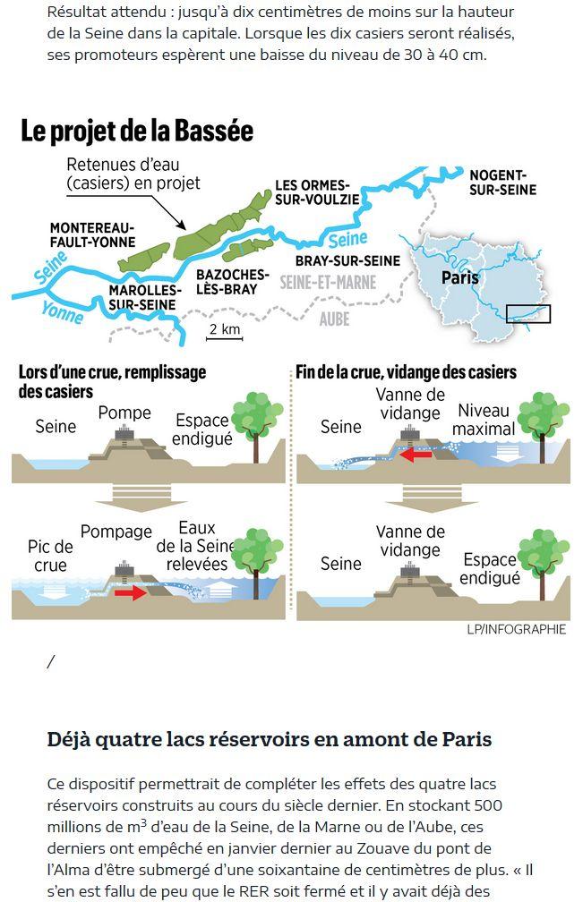 Crues de la Seine Clipb614