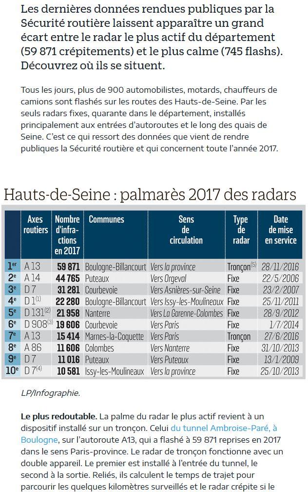 Routes départementales Clipb650