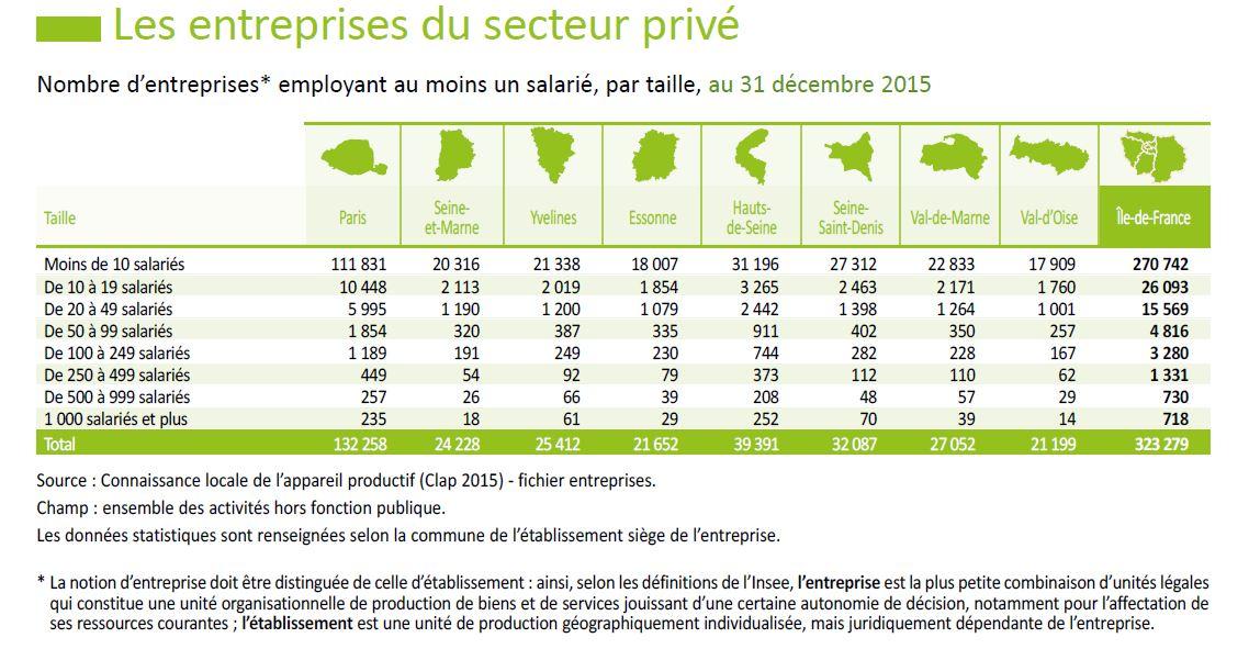 Informations sur les Hauts-de-Seine Entrep11
