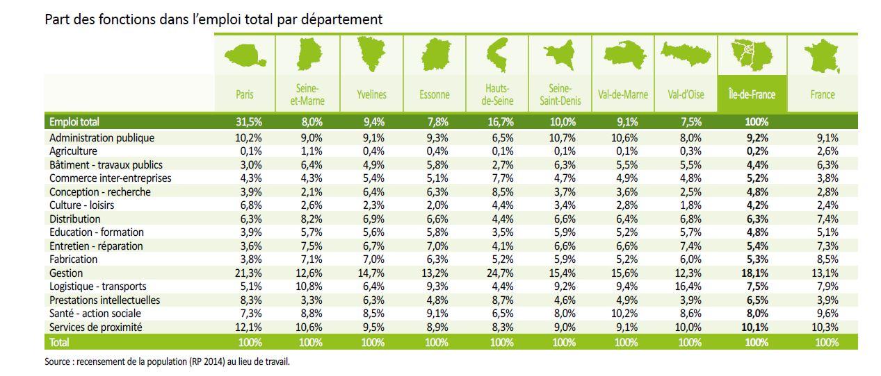 Informations sur les Hauts-de-Seine Part-d11