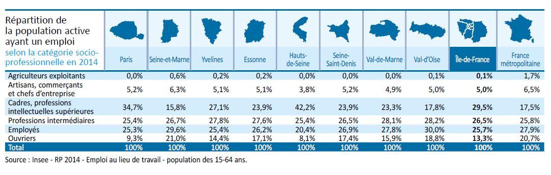 Informations sur les Hauts-de-Seine Typolo11