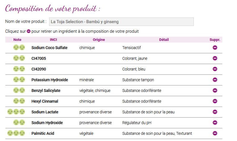 "Gros plan sur la crème de rasage La Toja ""Selection"" Captur11"