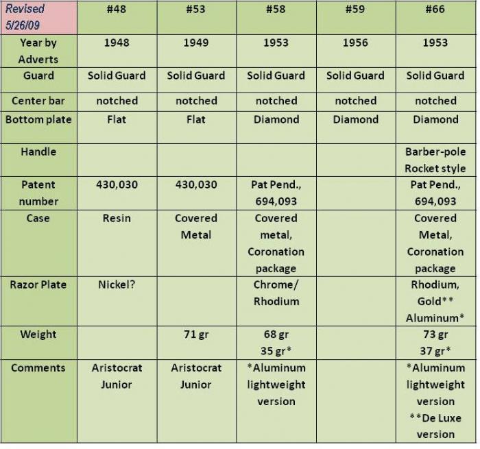 Demandes d'identifications tous DE - Page 13 Gillet12