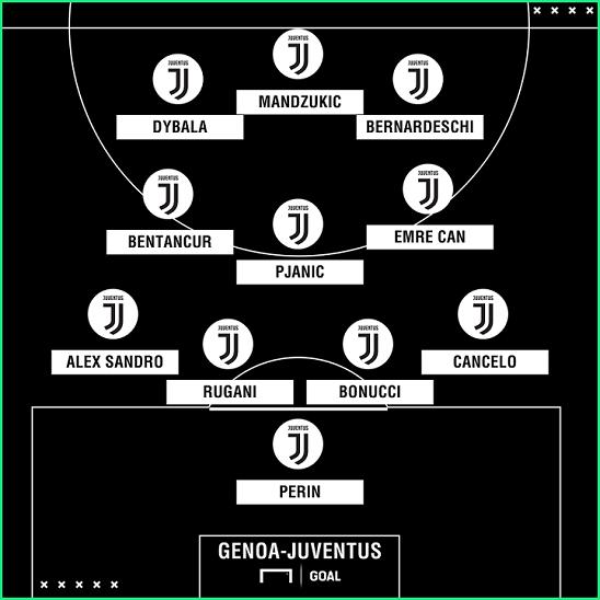 Genoa -  Juventus, 2019.03.17. 12:30 Digi1 - Page 2 53812010