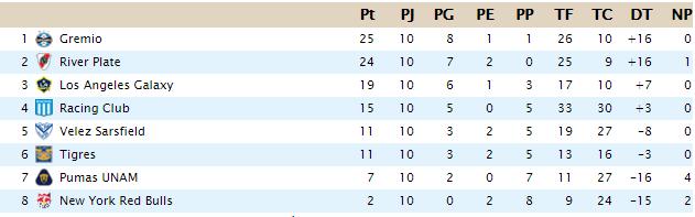 CLASIFICACION Liga BBVA 1010
