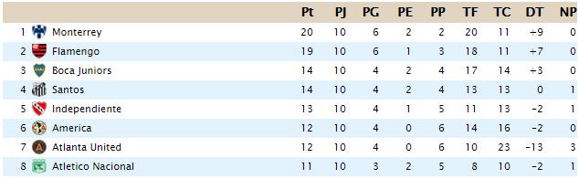 CLASIFICACION Liga Santander 1011