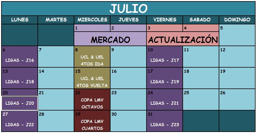 Liga Manager Virtual Julio10