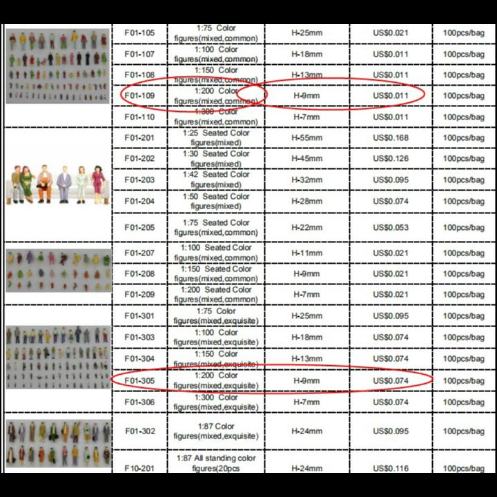 Discutions sur achat groupé en Chine sur Dippermodel Screen14