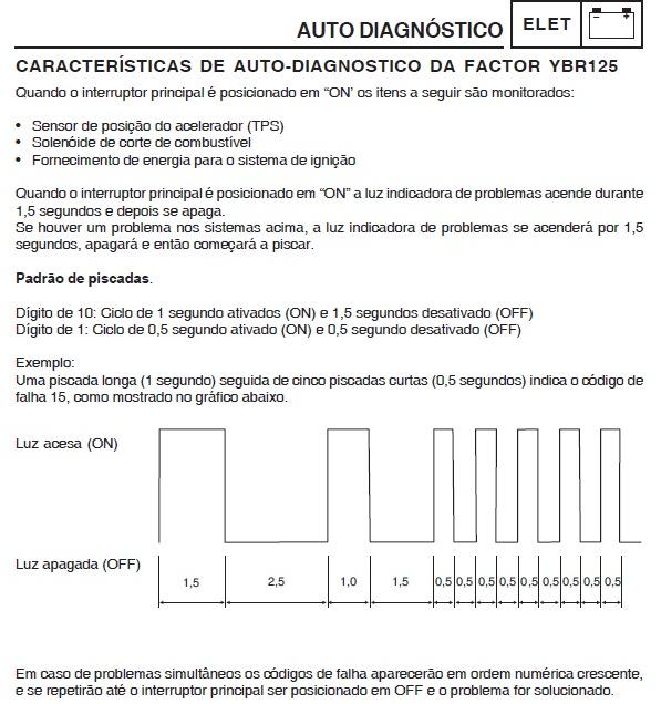Luz Amarela Piscando - Autodiagnóstico de defeitos Factor YBR 125 Auto_d10