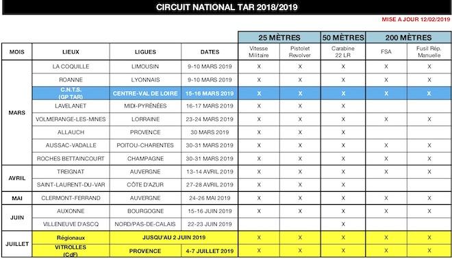 Grand Prix au CNTS 2019 Re_cap10