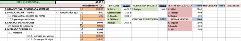 Presupuesto del club 2º Temporada Captur14