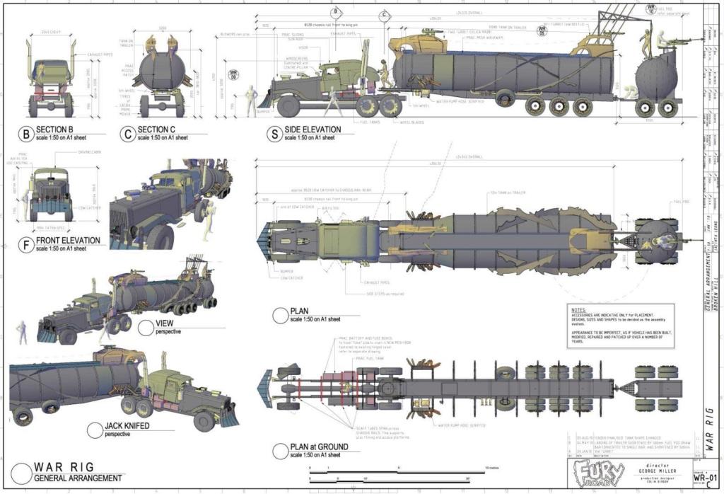 Des idées pour le PEC post-apocalyptique 5bhtpi10