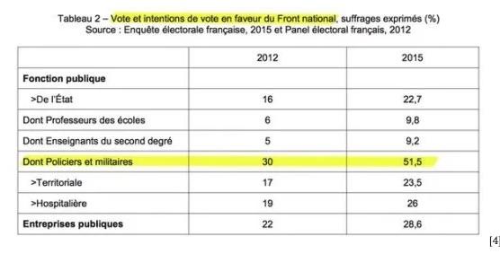 Courriers divers/Libres opinions Votpol10