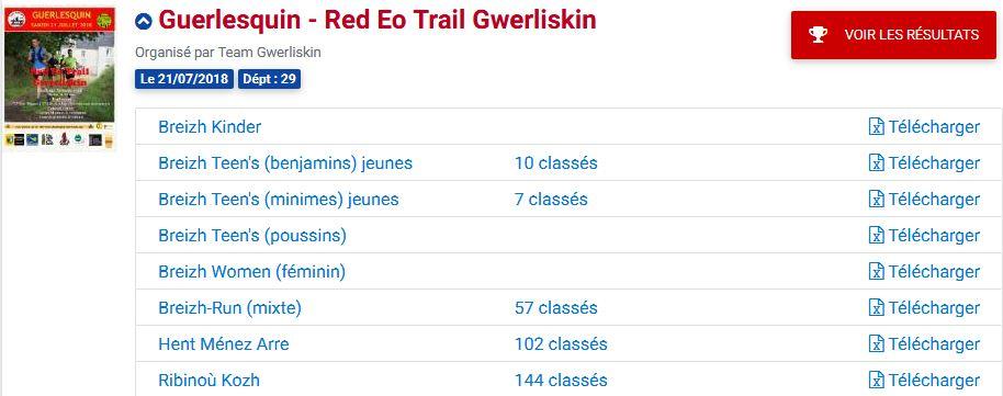 Résultats du Red'Eo Trail 2018 Result10