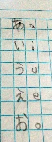 *CLASE 1* Tipos de escritura del japonés (puedes ganar PS) - Página 2 Vocale10