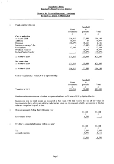 Fund accounts 2016 - Late again!!! - Page 3 Page_710