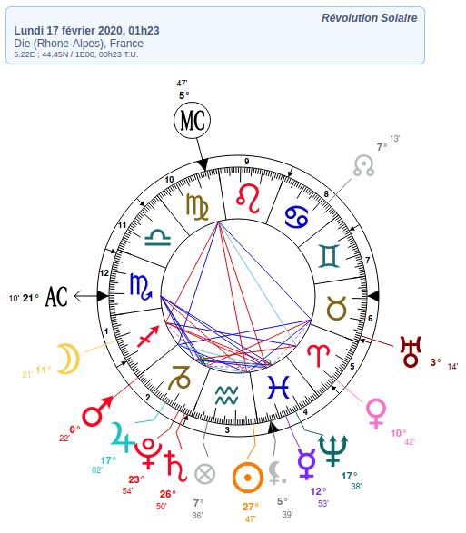 RS 2020 et la lune Rs_20210