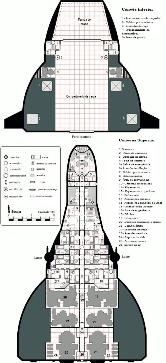 As espaçonaves Argo_210