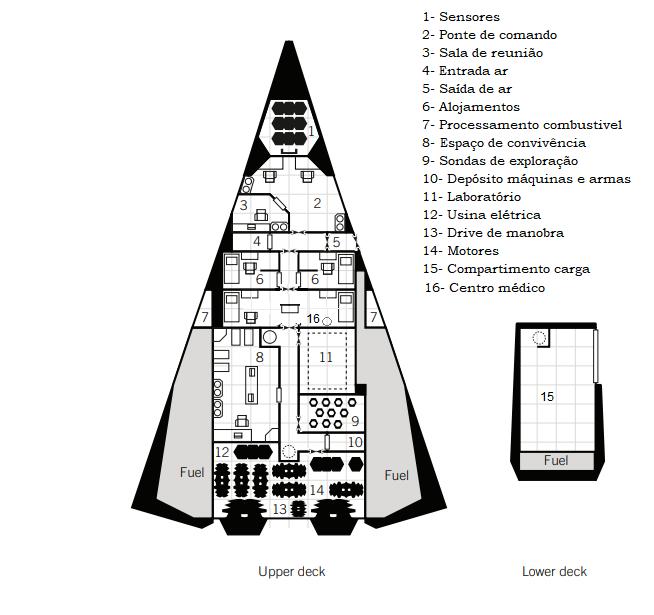 As espaçonaves Nave_e10