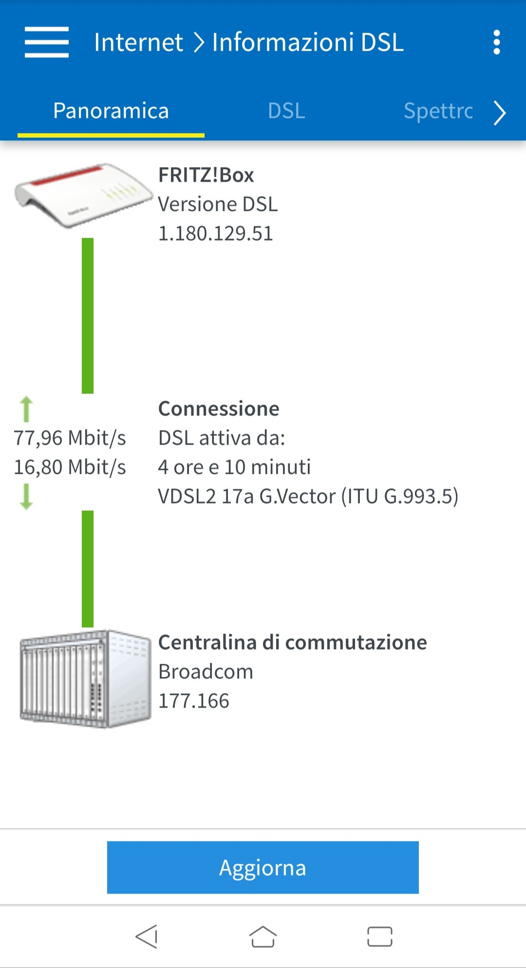 Timeout dell'autenticazione PPP con Tiscali Fttc Screen13
